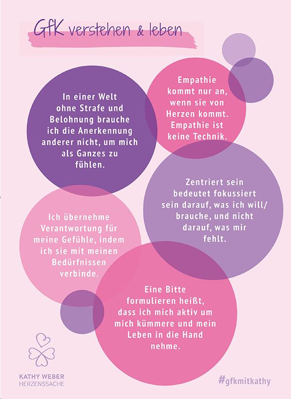 GfK Merksätze Kathy Weber Herzenssache rosa